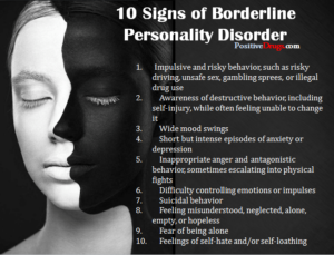 Borderline personality disorder and sexuality